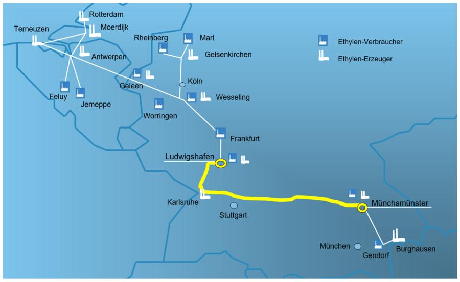 Europäisches Pipelinenetz